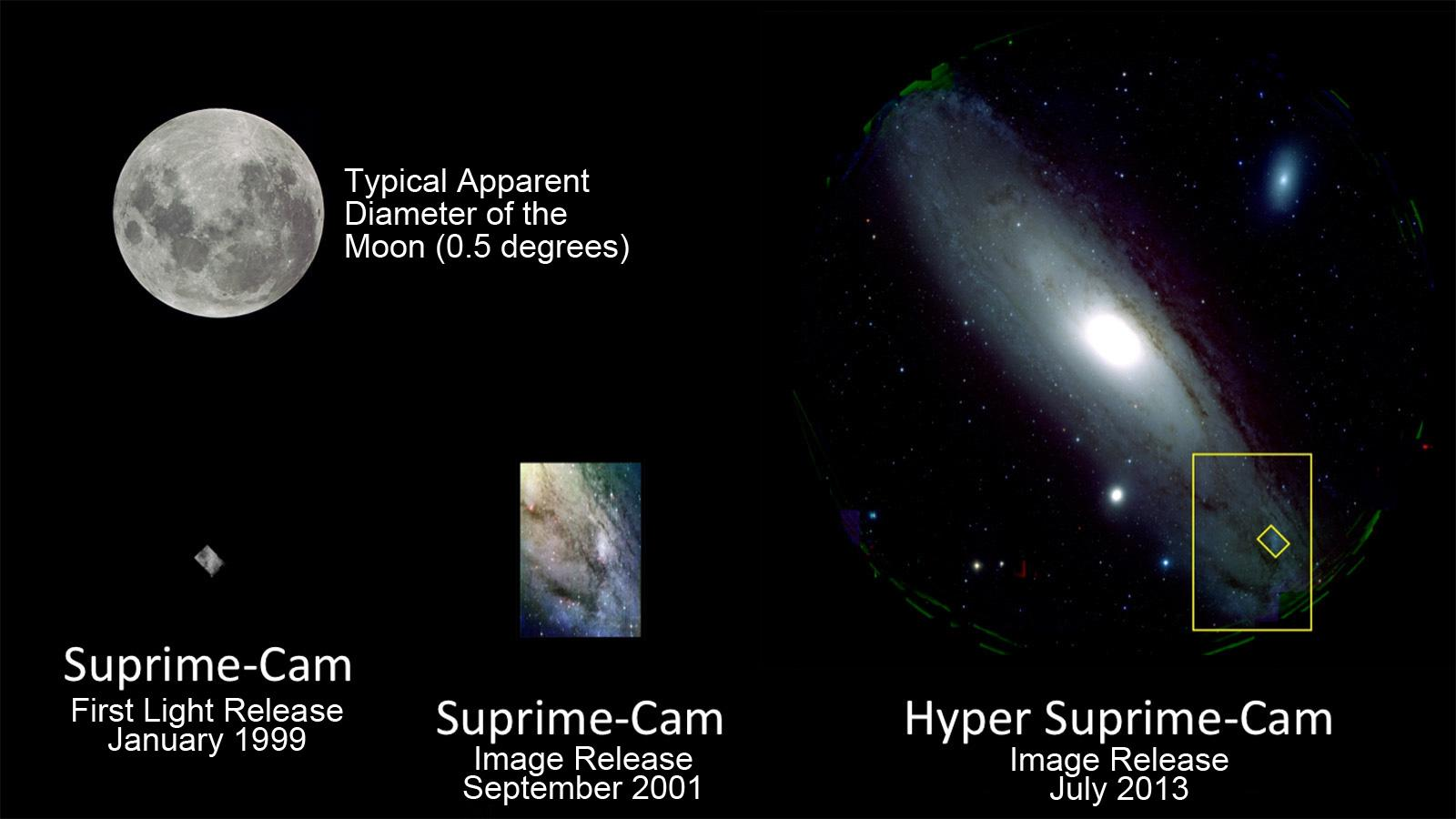 Image of M31 Heralds the Dawn of HSC's Productivity Figure3
