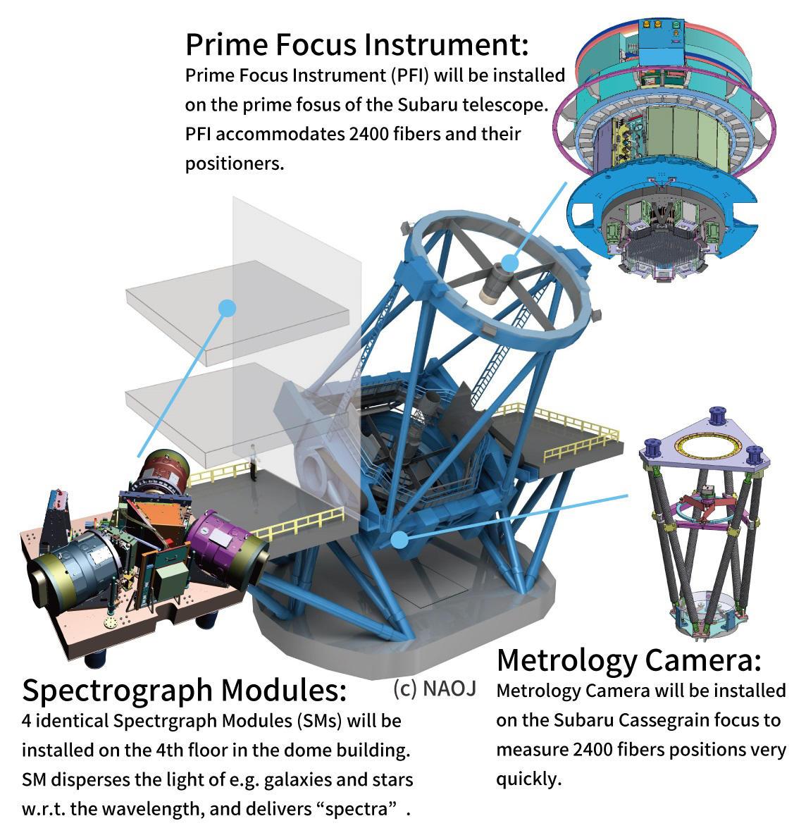 Next Generation of Telescope Equipment Begins Arriving in Hawaii Figure2
