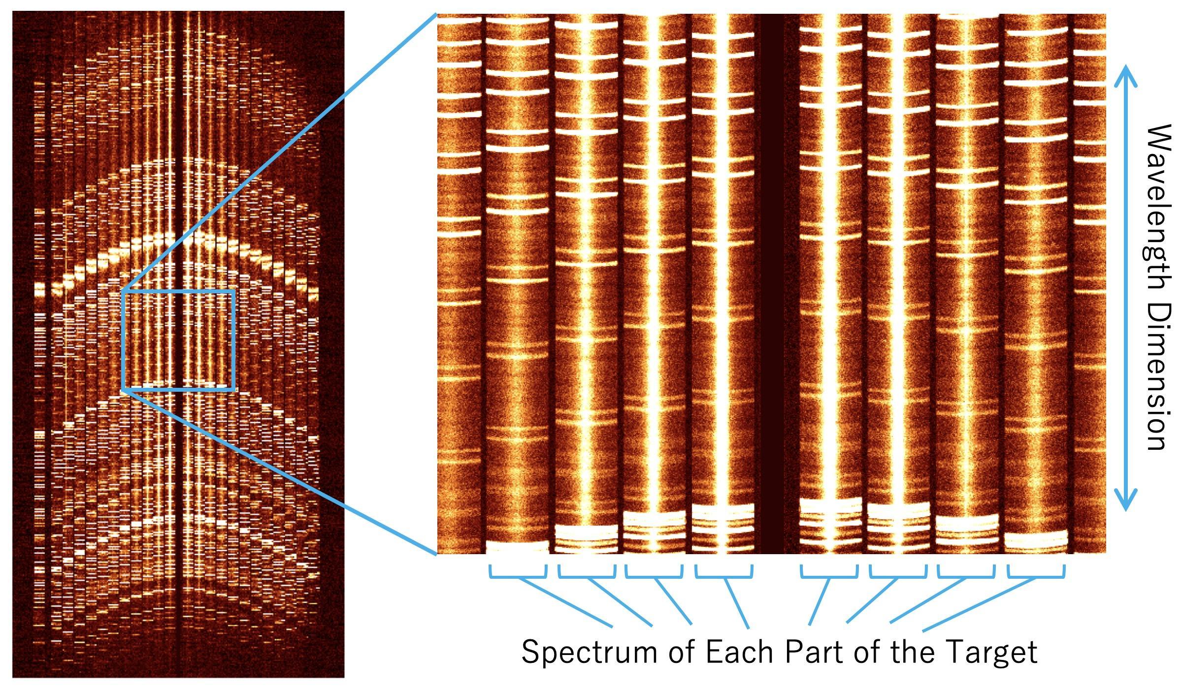FOCAS Starts Integral Field Spectroscopy Figure2