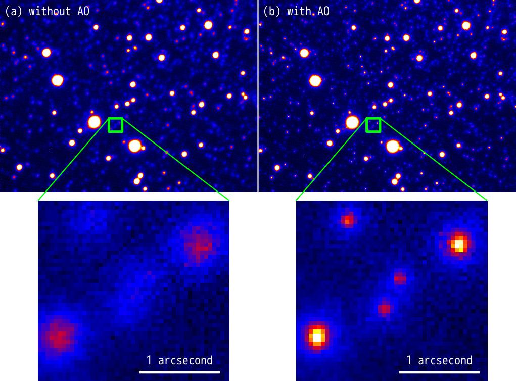 Subaru Telescope Pioneers the Use of Adaptive Optics for Optical Observations Figure2