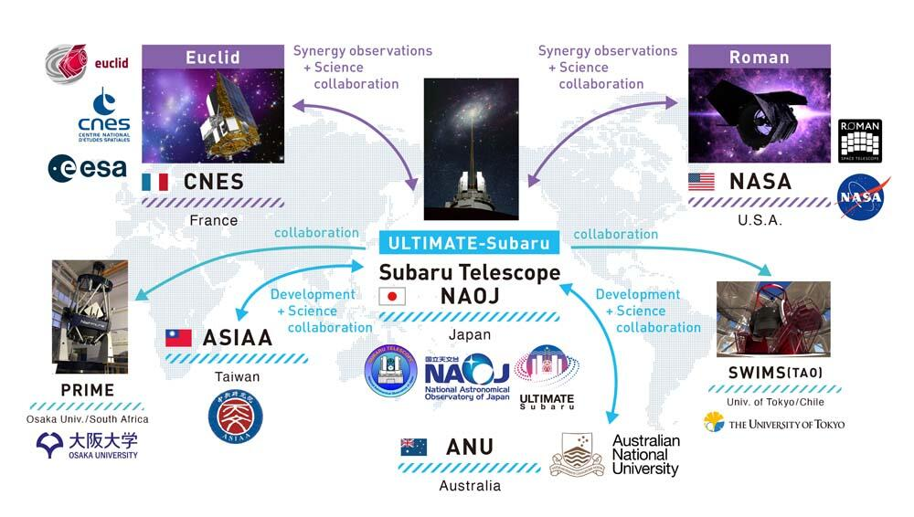 New Program Launched for International Collaboration between the Subaru Telescope and Next Generation Space Telescopes Figure