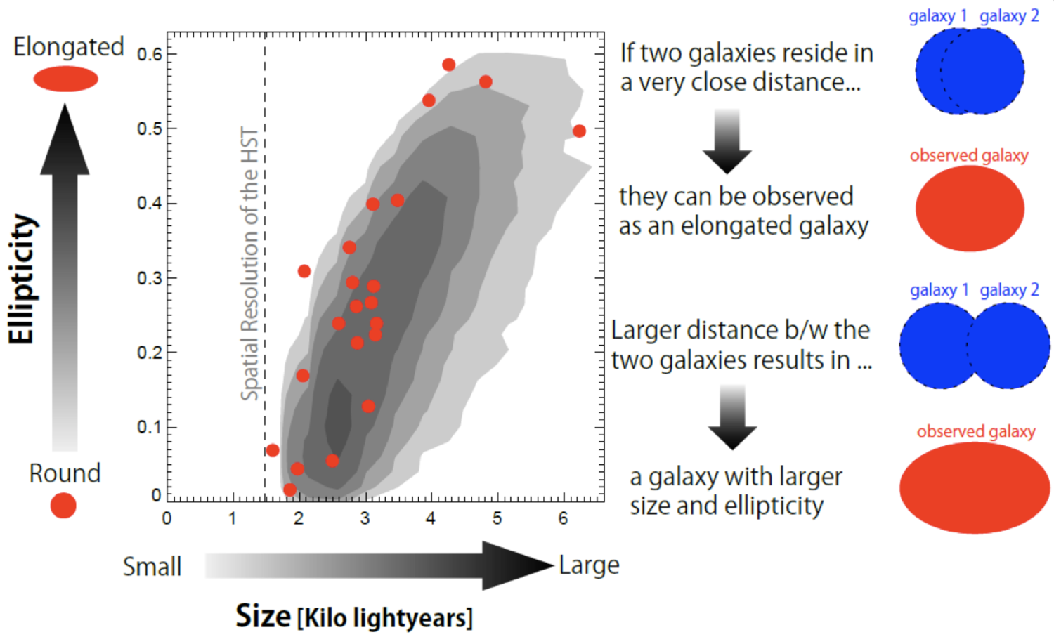 Deciphering Compact Galaxies in the Young Universe Figure3