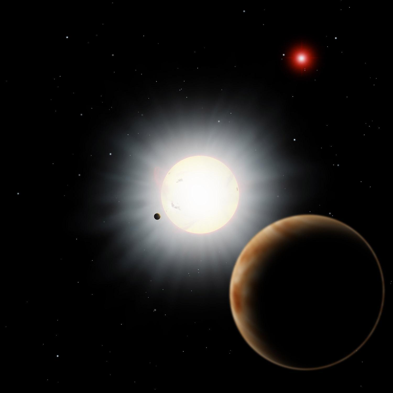 The Origin and Maintenance of a Retrograde Exoplanet Figure1