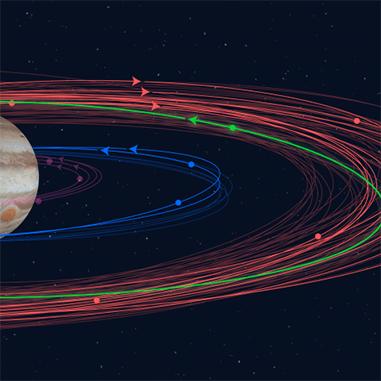 Astronomers Find 12 New Moons, One Oddball, Orbiting Jupiter Figure1