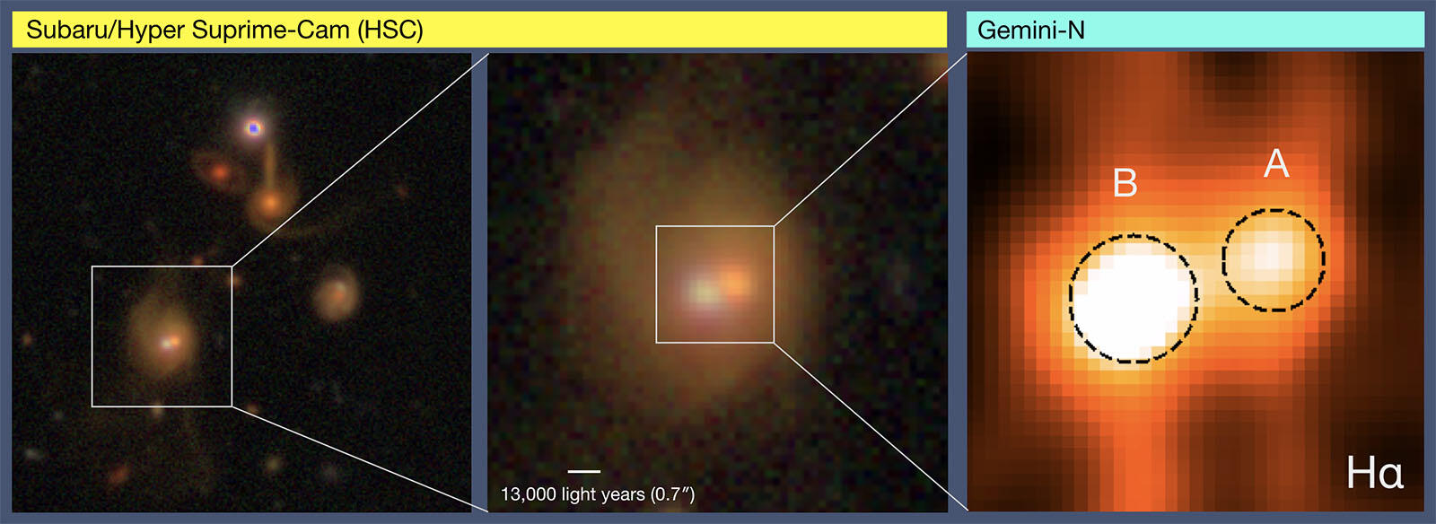 Rare Encounters between Cosmic Heavyweights Figure1