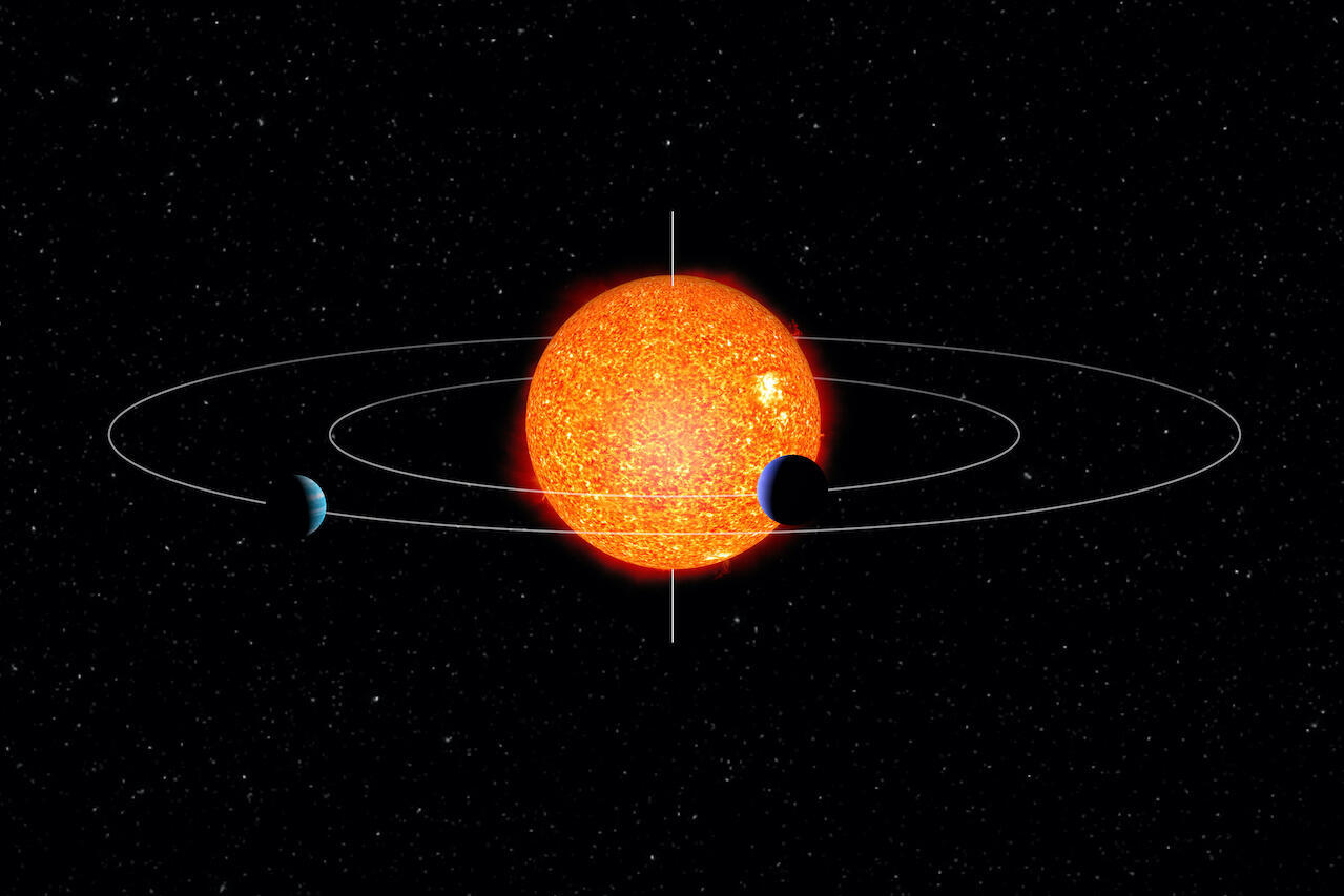 "The Orbital Planes of &quotYoung Planets"" Are Not Inclined? : New Knowledge About the Evolution of Planetary Systems Figure1"
