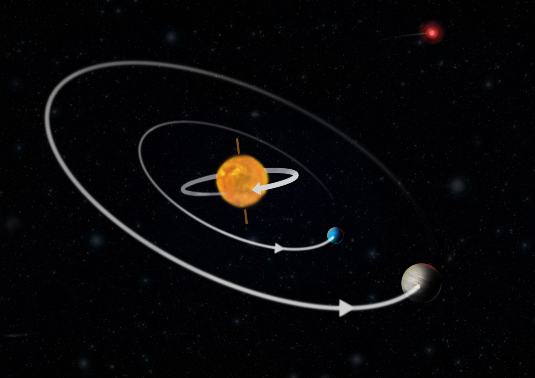 Flipped-Over Exoplanets Prove New Disk-Tilt Mechanism Figure1