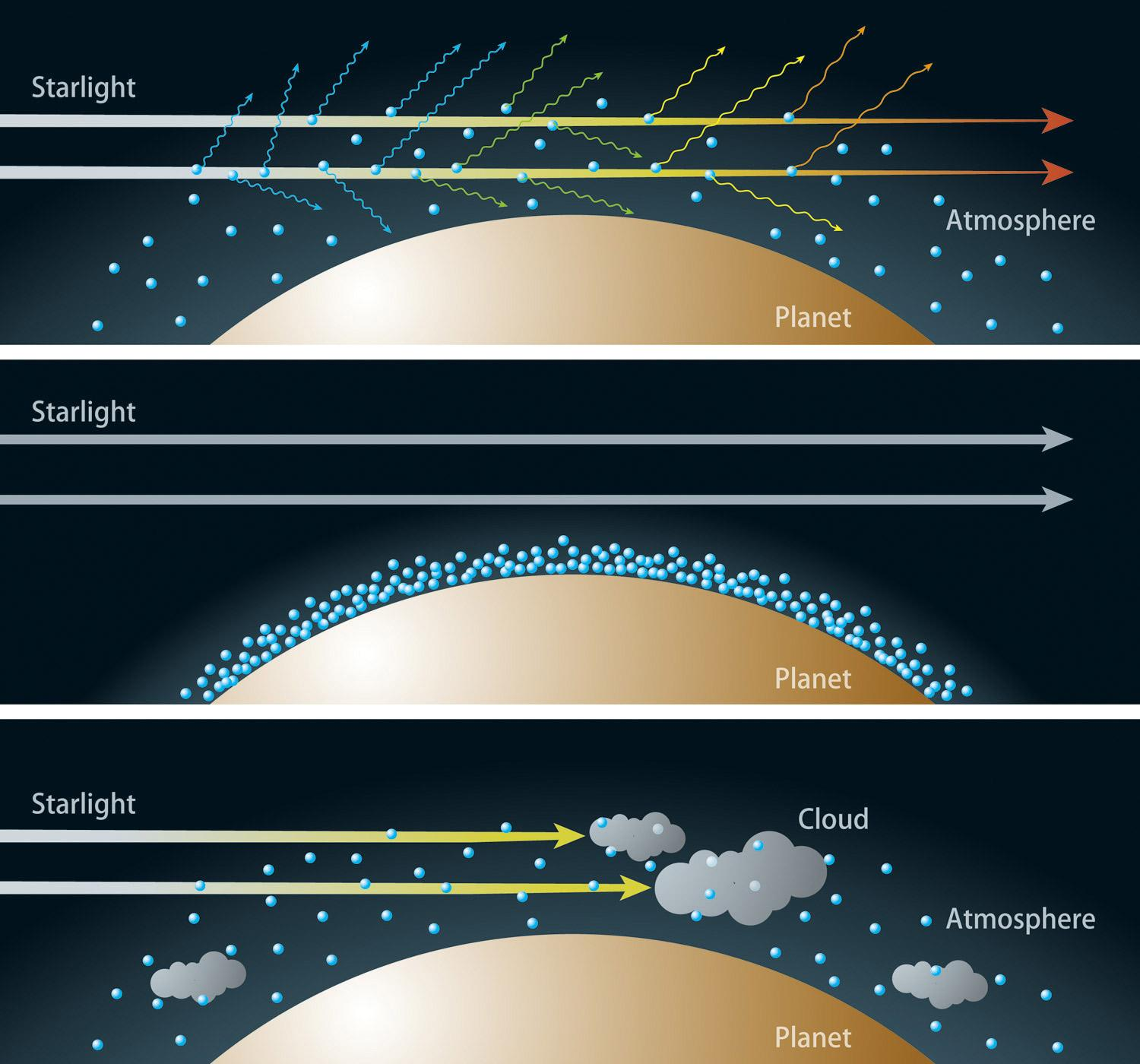 Blue Light Observations Indicate Water-Rich Atmosphere of a Super-Earth Figure2