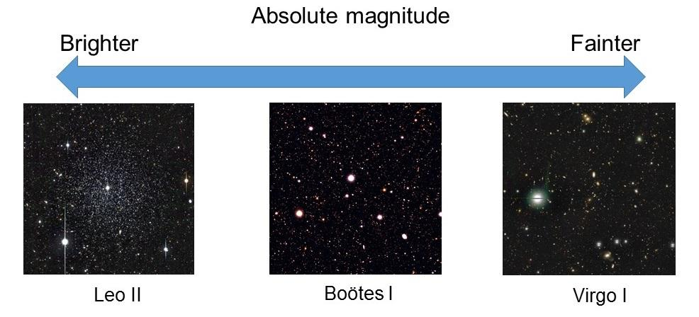 Record-breaking Faint Satellite Galaxy of the Milky Way Discovered Figure4