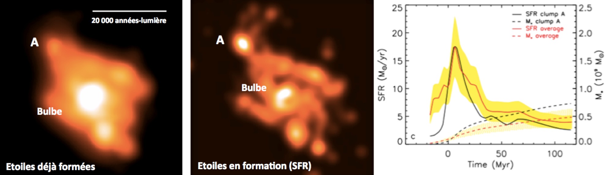 Discovery of an Extremely Young Stellar Clump in the Distant Universe Figure2