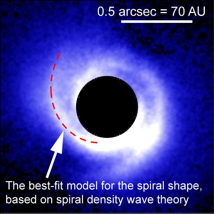 Spiral Structure of Disk May Reveal Planets Figure2