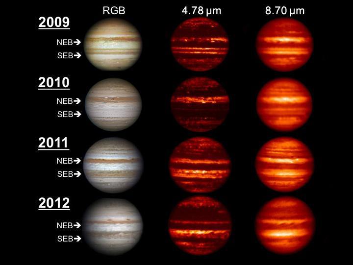 Multiple Observations Reveal Unprecedented Changes on Jupiter Figure1