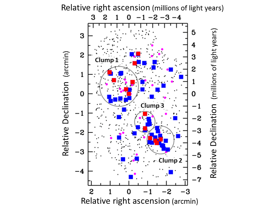 Discovery of an Ancient Celestial City Undergoing Rapid Growth: A Young Protocluster of Active Star-Forming Galaxies Figure3