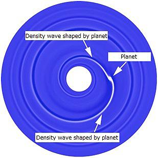 Spiral Structure of Disk May Reveal Planets Figure3