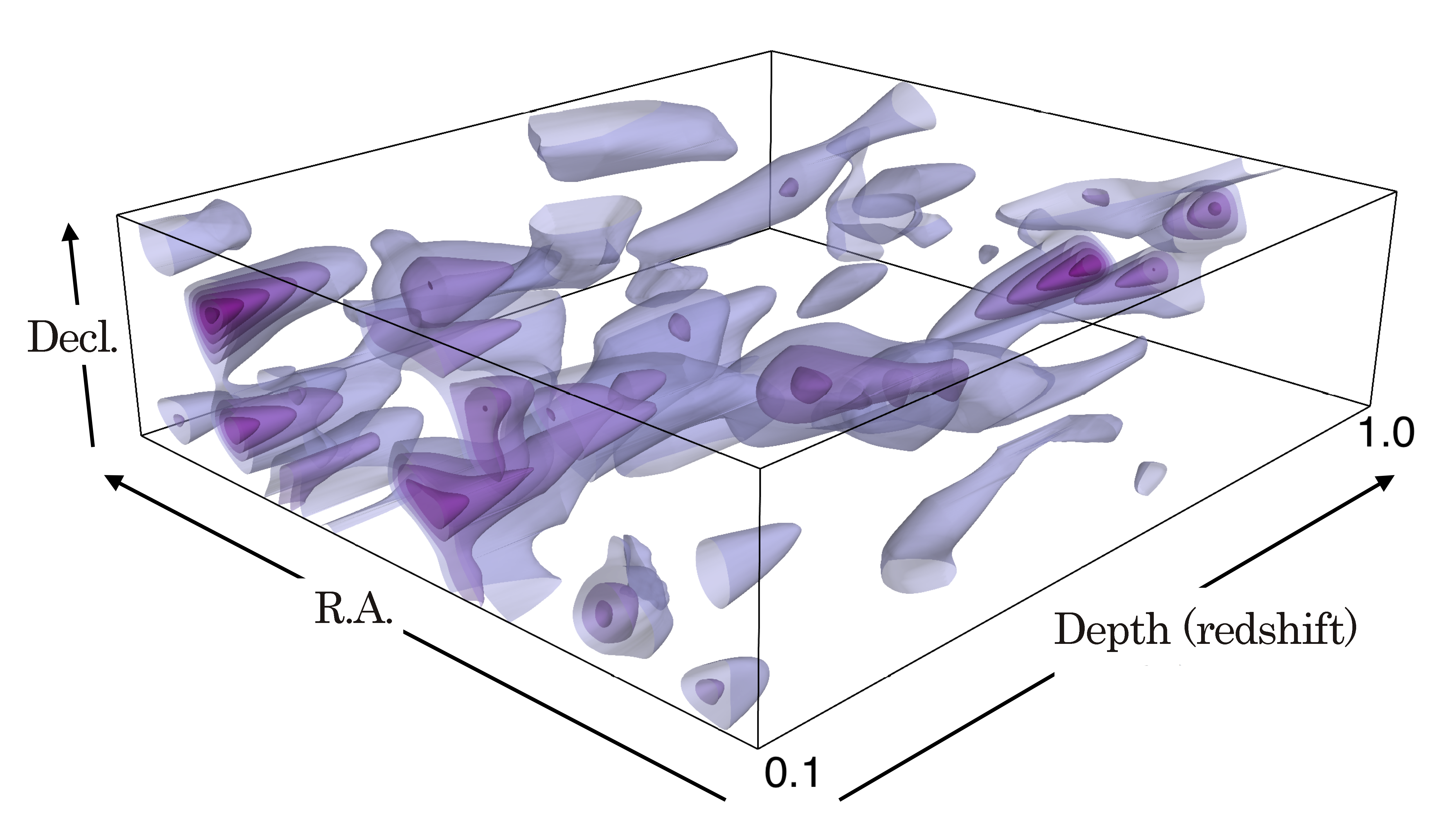 Unprecedentedly Wide and Sharp Dark Matter Map Figure4
