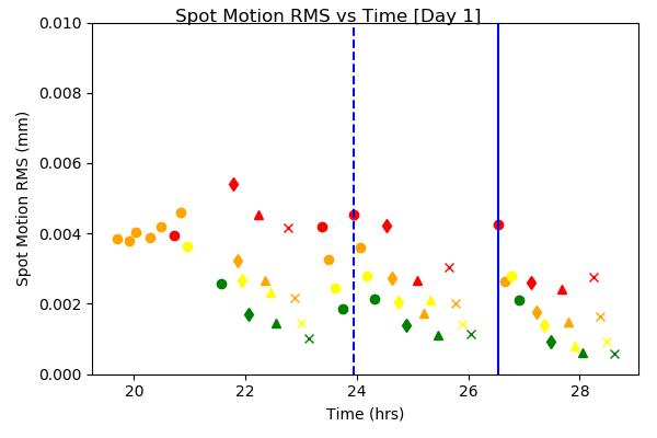 超広視野多天体分光器 PFS 「メトロロジカメラ」の試験観測を実施 図4