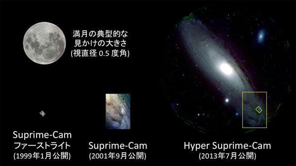 新型の超広視野カメラが開眼、ファーストライト画像を初公開 図2