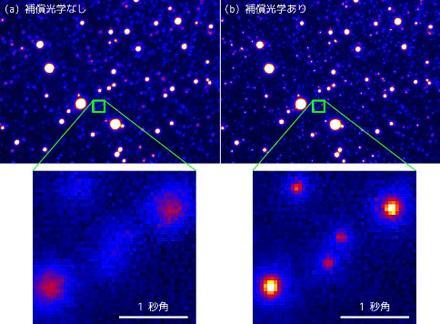 すばる望遠鏡、補償光学を用いた可視光観測に成功 図2