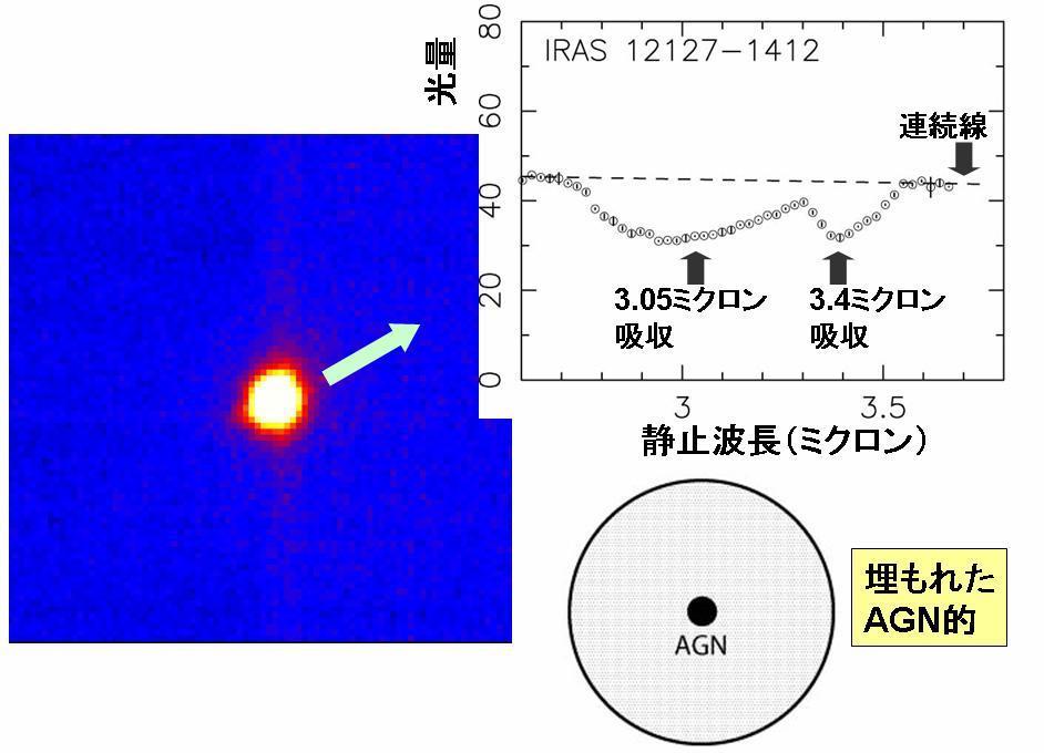 宇宙ライター林公代の視点 (23) : 銀河にひそむ超巨大ブラックホール 図4