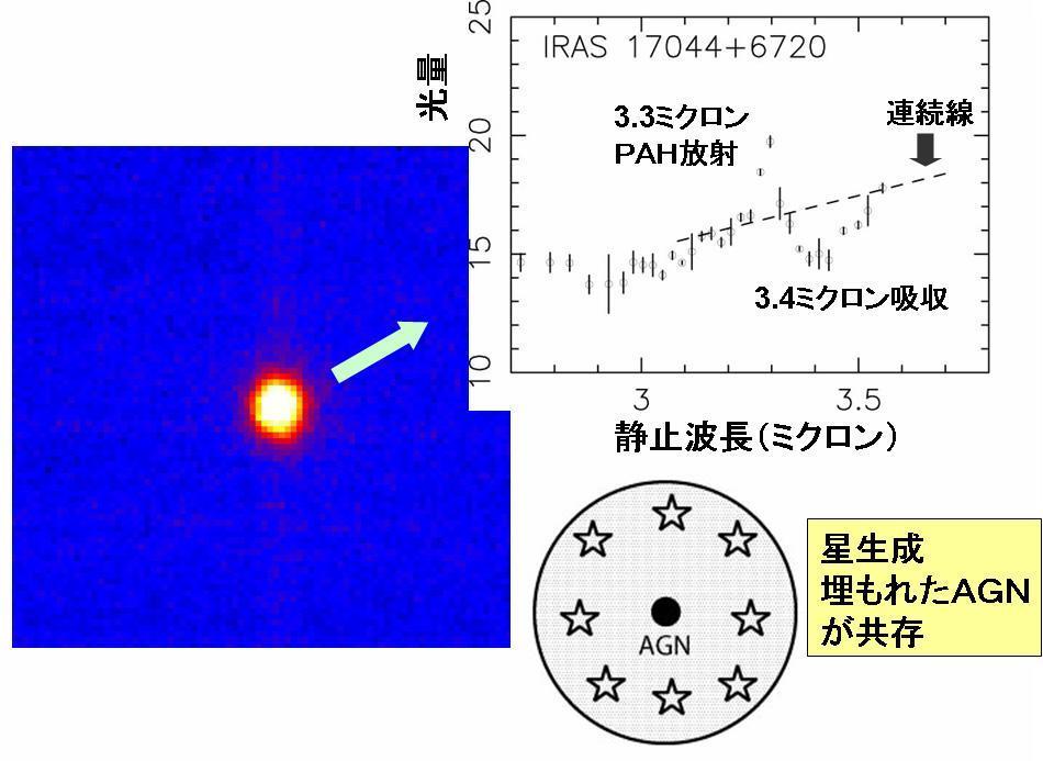 宇宙ライター林公代の視点 (23) : 銀河にひそむ超巨大ブラックホール 図5