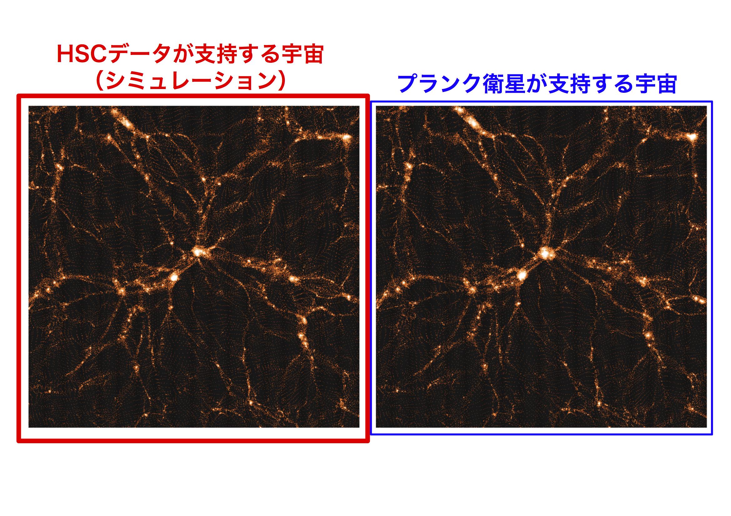 すばる望遠鏡発の精密宇宙論の幕開け ―ダークマター、ダークエネルギーの解明を目指して― 図5