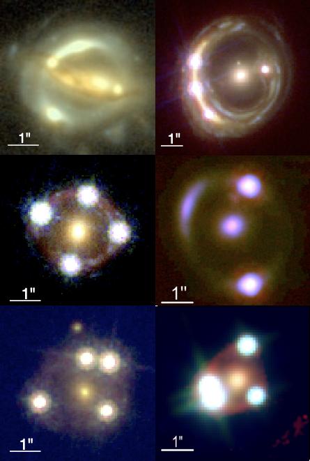 重力レンズ効果を用いた新たな手法による宇宙膨張率の測定 図