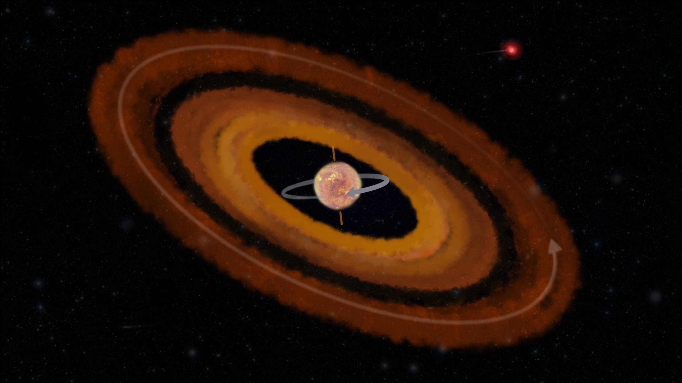 原始惑星系円盤がひっくり返った証拠を発見 図2