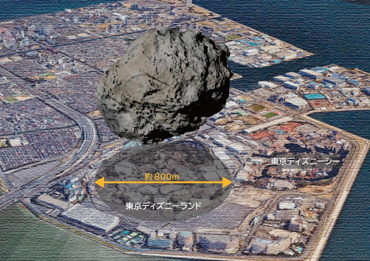 すばる望遠鏡が明らかにした彗星核の熱履歴 図3