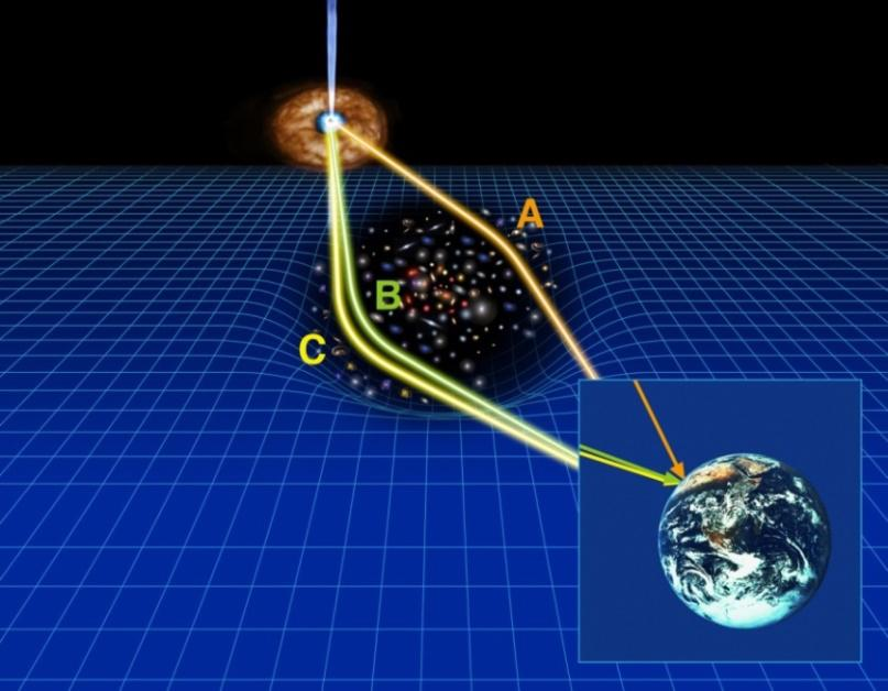 100 億光年かなたの天体の立体視を確認 〜 追観測で下された最終的な結論 〜 図3