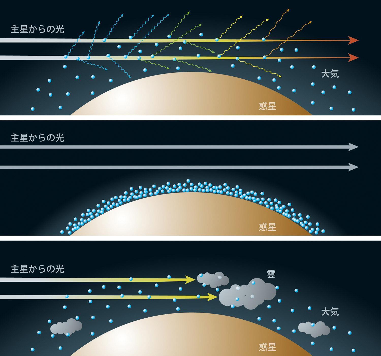 青い光で見るスーパーアースの空 図2