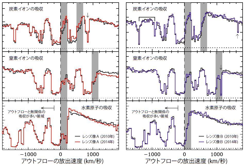 100 億光年かなたの天体の立体視を確認 〜 追観測で下された最終的な結論 〜 図4