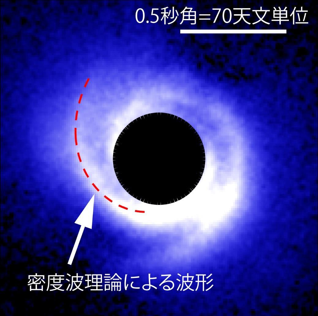 原始惑星系円盤に小さな渦巻き構造を発見 -- 密度波理論で探る惑星形成の現場 図2