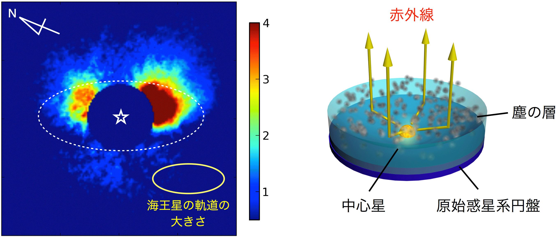 塵粒にふわりと包まれた惑星誕生の現場 図2